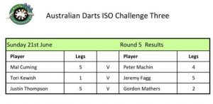 Round 5 Wrap ISO Challenge 3